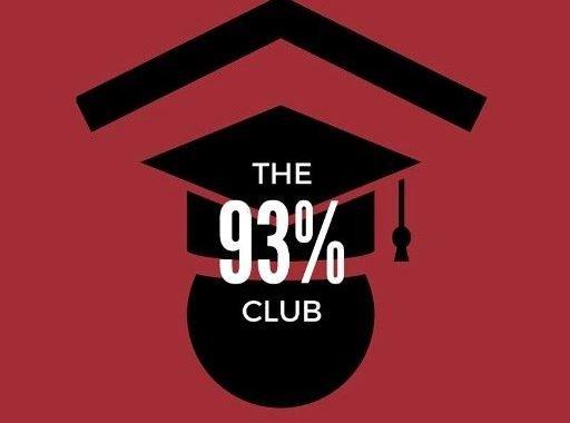 93% club